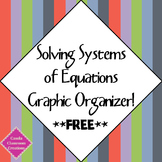 Solving Systems of Equations Graphic Organizer