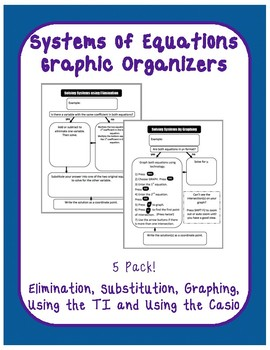 Systems of Equations Graphic Organizers Elimination Substitution Graphing ISN