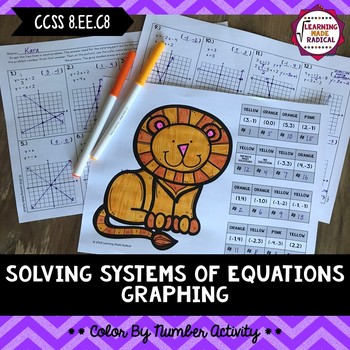 Solving Systems of Equations- Graphing Color By Number Activity