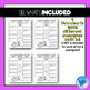 Solving Systems of Equations METHOD COMPARISON *Flowchart* Graphic Organizer