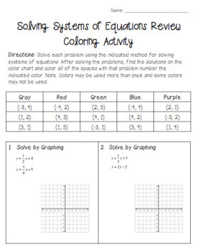 Solving Systems Of Equations Review Coloring Activity By Finding The