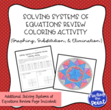 Solving Systems of Equations Review Coloring Activity