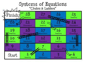 solving systems of equations review game chutes ladders by