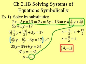 Solving Systems of Equations Symbolically