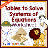 Solving Systems of Equations Using Tables Worksheet