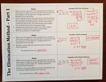 Solving Systems of Equations Using Elimination - PART 1 (Foldables)
