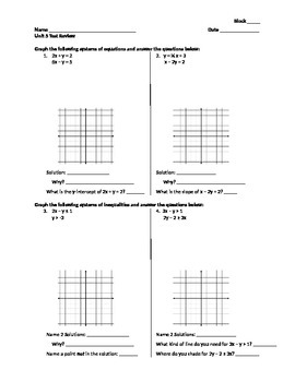 Solving Systems of Equations and Inequalities Unit Review