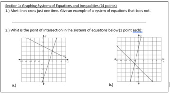Solving Systems of Equations and Inequalities Unit Test