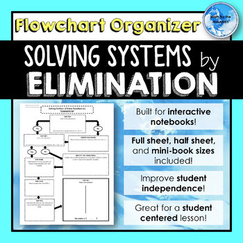 Solving Systems of Equations by ELIMINATION *Flowchart* Graphic ...