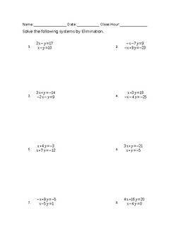 Solving Systems of Equations by Elimination