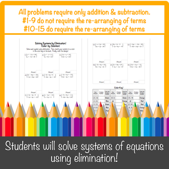 Solving Systems of Equations by Elimination (Add/Subtract) Color-By-Number!