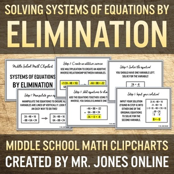 Solving Systems of Equations by Elimination: DIY Math Anchor Chart CLIPCHART