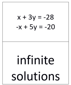 Solving Systems of Equations by Elimination Lesson Plan Bundle