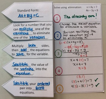 Solving Systems of Equations by Elimination (multiplying) Foldable