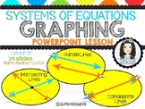 Solving Systems of Equations by Graphing Animated PowerPoint Lesson