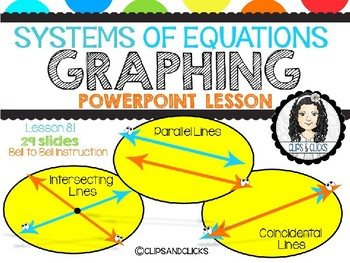 Solving Systems of Equations by Graphing Animated PowerPoi
