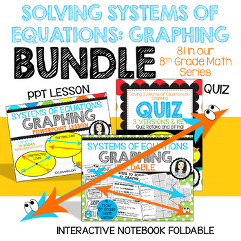 Solving Systems of Equations by Graphing BUNDLE