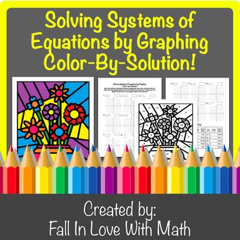 Solving Systems Of Equations By Graphing Color By Number Tpt