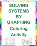 Solving Systems of Equations by Graphing Coloring Activity