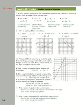 Solving Systems of Equations by Graphing (Connected Math supplement)
