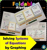 Solving Systems of Equations by Graphing Foldable