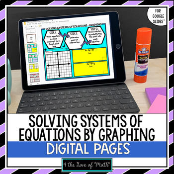 Solving Systems of Equations by Graphing For Google Drive™ Distance Learning