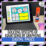 Solving Systems of Equations by Graphing For Google Drive™