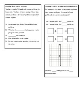 Solving Systems of Equations by Graphing Guided Notes