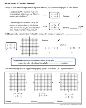 Solving Systems of Equations by Graphing (Guided Notes and Assessment)