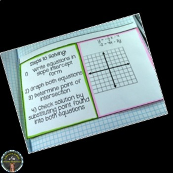 Solving Systems of Equations by Graphing: Interactive Notebook Pages