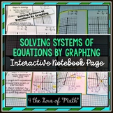 Solving Systems of Equations by Graphing: Interactive Note