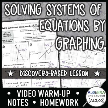 Solving Systems of Equations by Graphing Lesson