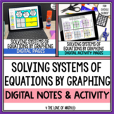 Solving Systems of Equations by Graphing Note and Activity