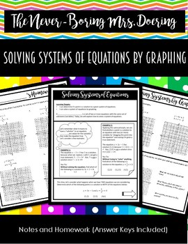 Solving Systems of Equations by Graphing Notes and Homework