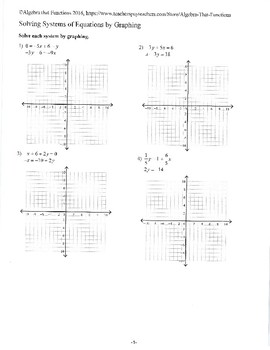 Systems of Equations Solving by Graphing Practice/Review