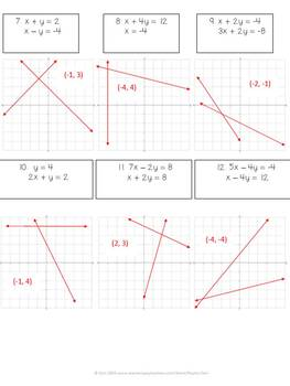 solving systems of equations by graphing practice worksheet - Solving Systems Of Equations By Graphing Worksheet