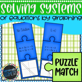 Solving Systems of Equations by Graphing Puzzle Match; Algebra 1