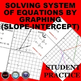 Solving System of Equations by Graphing Slope-Intercept Form Student Practice