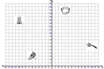 Solving Systems of Equations by Graphing - Space-Themed Activity