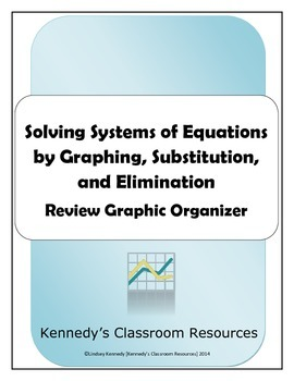 Solving Systems of Equations by Graphing, Substitution, and Elimination - Notes