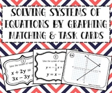 Solving Systems of Equations by Graphing TASK CARDS / MATCHING ACTIVITY