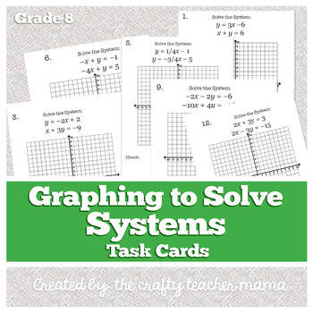 Solving Systems of Equations by Graphing: Task Cards (Common Core Aligned)