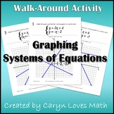 Solving Systems of Equations by Graphing Walk-around Activity-Scavenger Hunt
