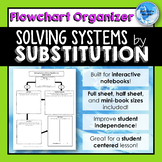 Solving Systems of Equations by SUBSTITUTION *Flowchart* Graphic Organizers
