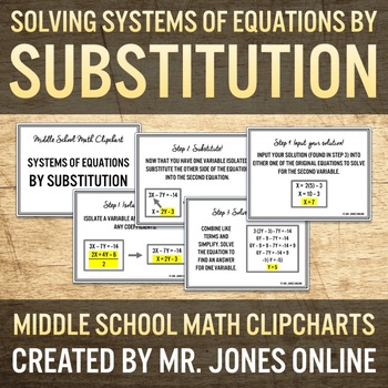 Solving Systems of Equations by Substitution: DIY Math Anchor Chart CLIPCHART