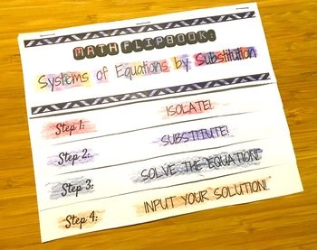 Solving Systems of Equations by Substitution Flip Book