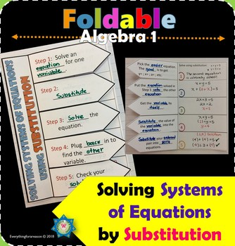 Solving Systems of Equations by Substitution Foldable