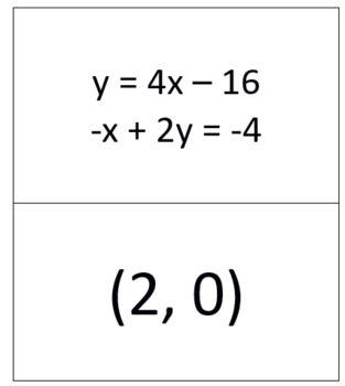 Solving Systems of Equations by Substitution Lesson Plan Bundle