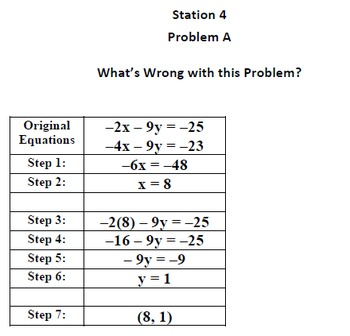 Solving Systems of Equations using the Elimination Method - Stations Activity
