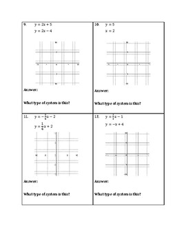 Solving Systems of Equations via Graph Worksheet